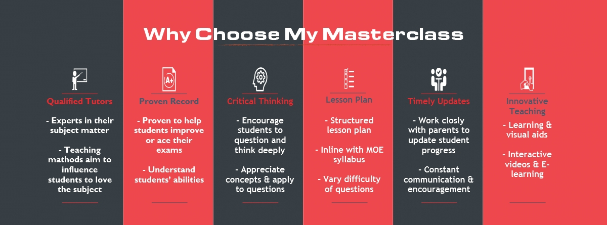 why choose masterclass