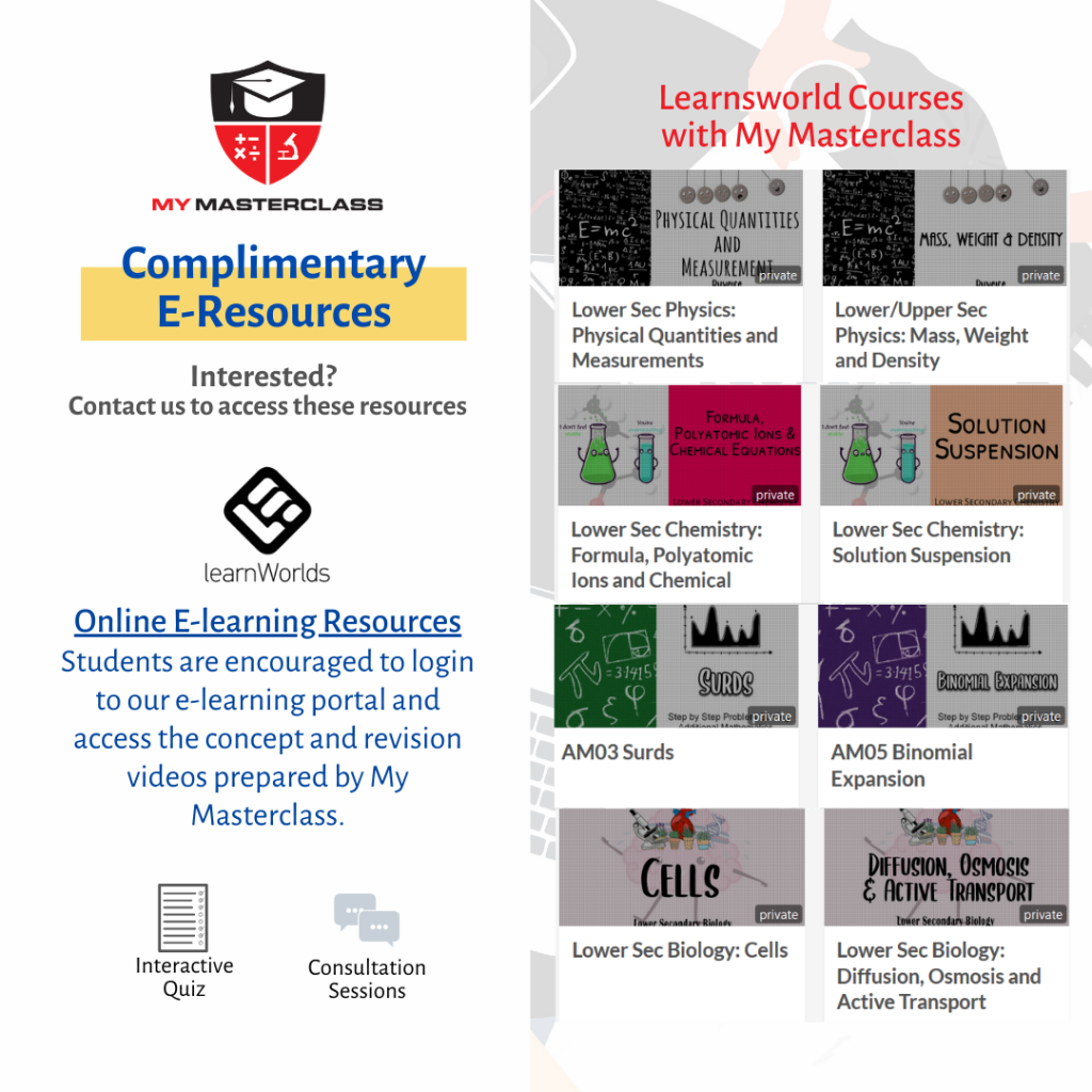 My masterclass e-learning materials science math secondary IP JC